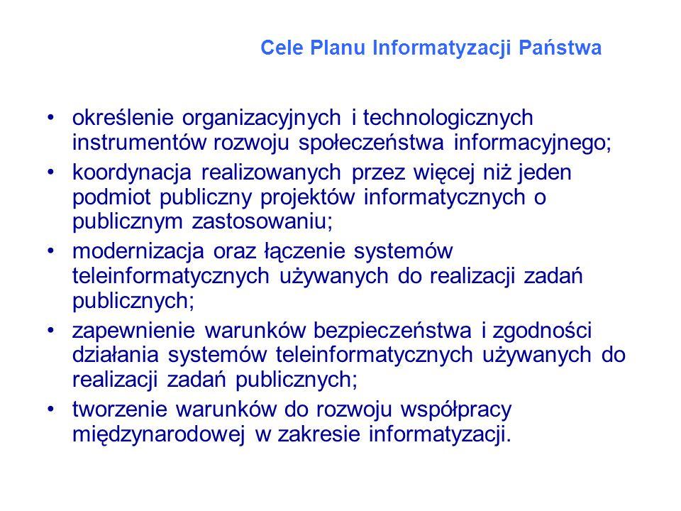 Cele Planu Informatyzacji Państwa
