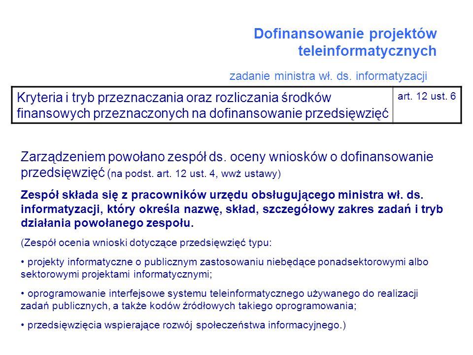 Dofinansowanie projektów teleinformatycznych