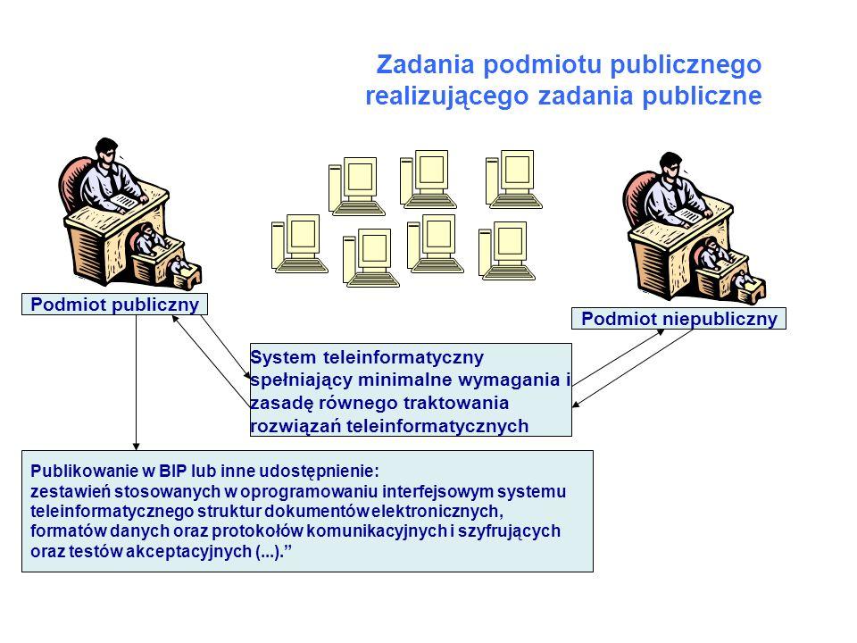 Zadania podmiotu publicznego realizującego zadania publiczne