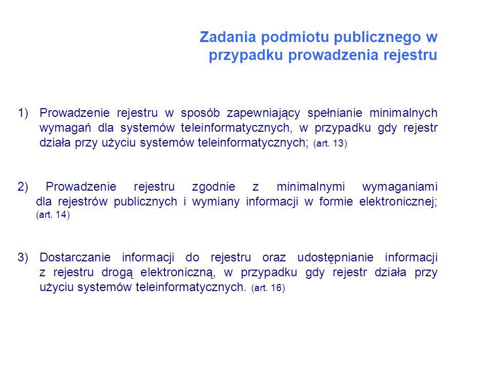 Zadania podmiotu publicznego w przypadku prowadzenia rejestru