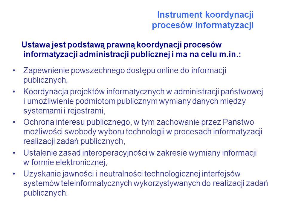 Instrument koordynacji procesów informatyzacji
