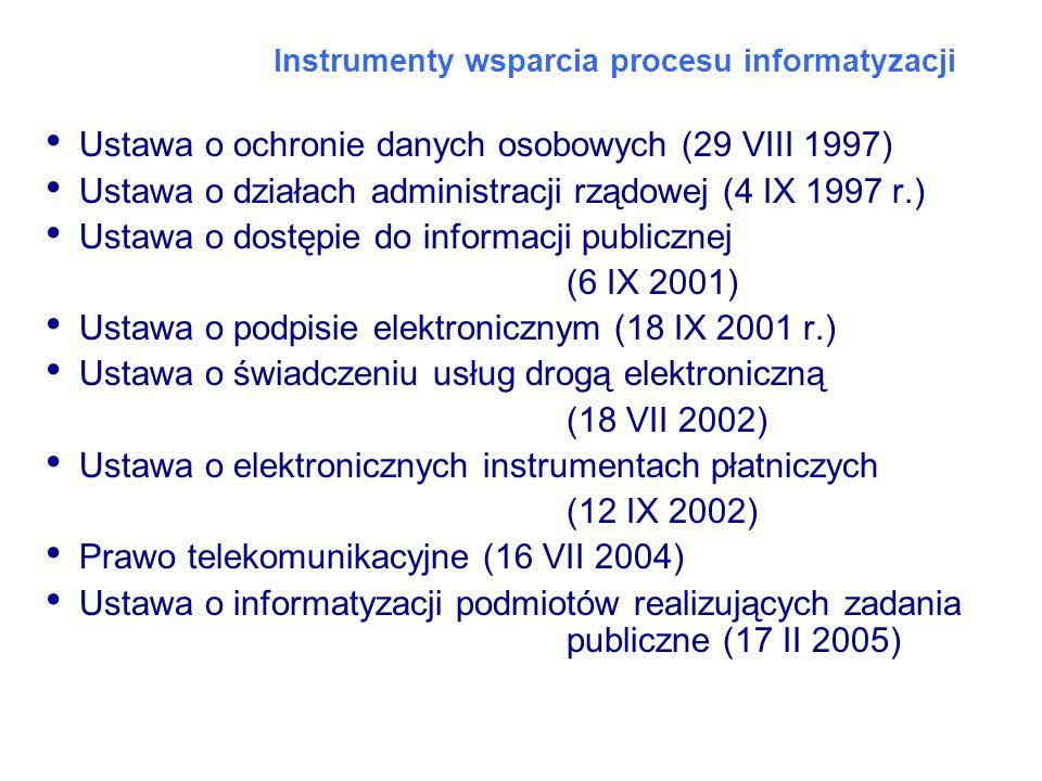 Instrumenty wsparcia procesu informatyzacji