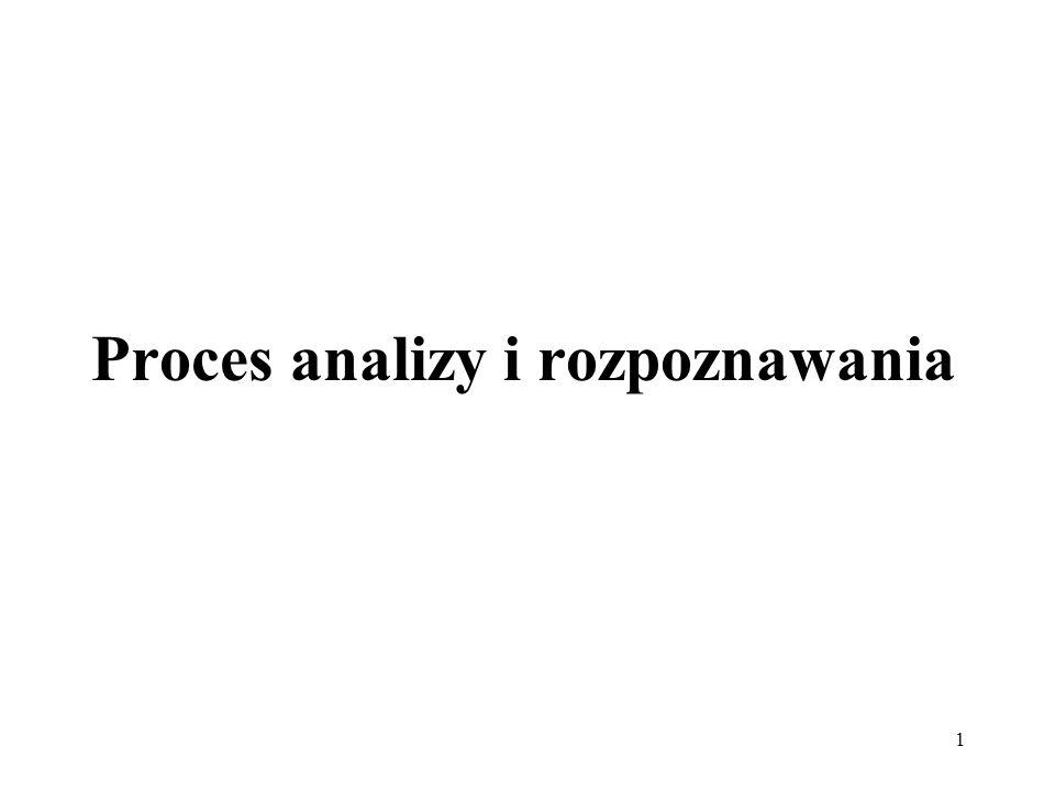 Proces analizy i rozpoznawania