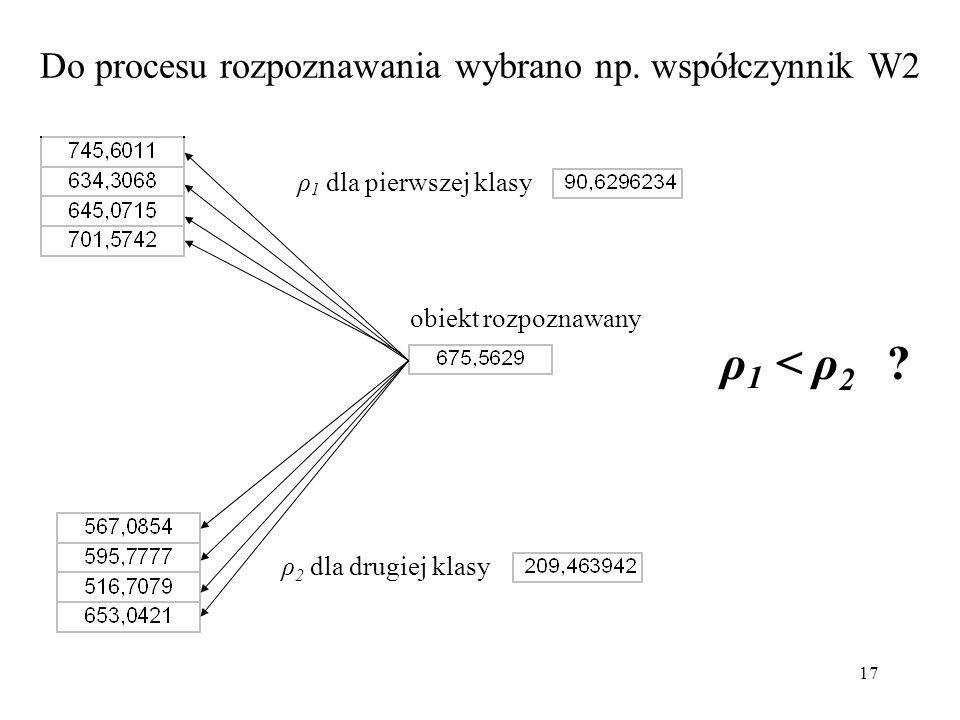 Do procesu rozpoznawania wybrano np. współczynnik W2