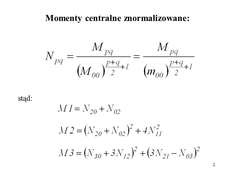 Momenty centralne znormalizowane: