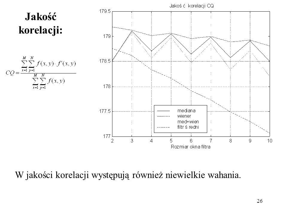 Jakość korelacji: W jakości korelacji występują również niewielkie wahania.
