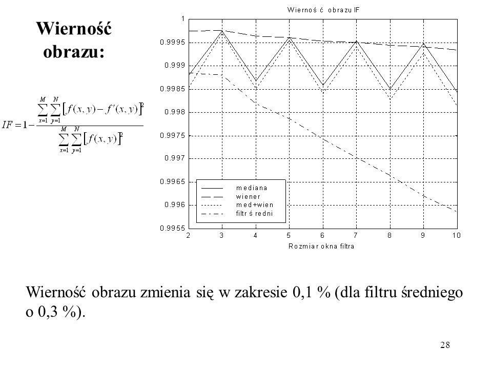 Wierność obrazu: Wierność obrazu zmienia się w zakresie 0,1 % (dla filtru średniego o 0,3 %).