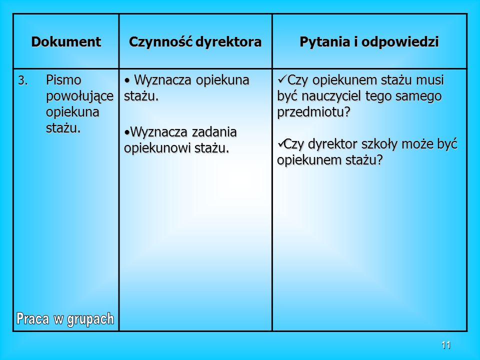 Dokument Czynność dyrektora Pytania i odpowiedzi