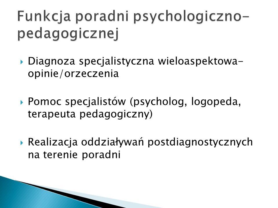 Funkcja poradni psychologiczno- pedagogicznej