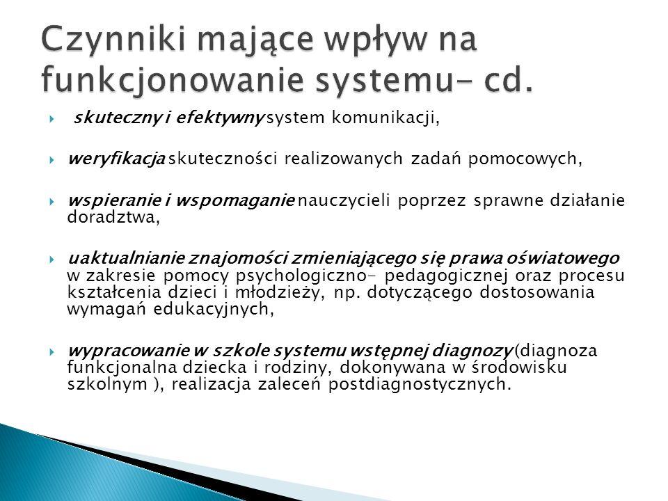 Czynniki mające wpływ na funkcjonowanie systemu- cd.