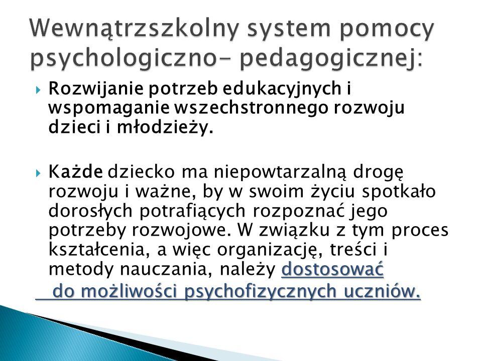 Wewnątrzszkolny system pomocy psychologiczno- pedagogicznej: