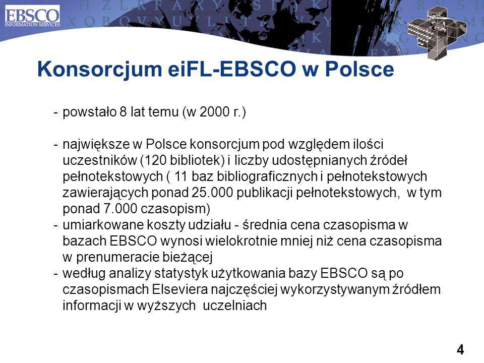 Konsorcjum eiFL-EBSCO w Polsce