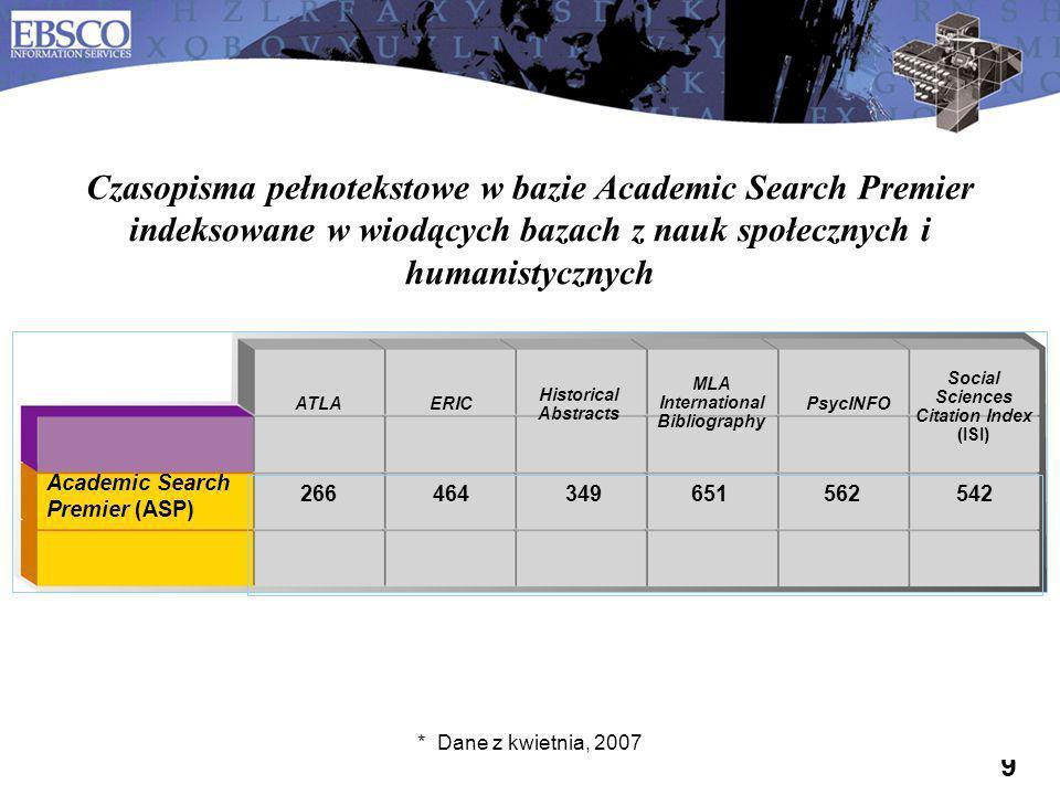 Czasopisma pełnotekstowe w bazie Academic Search Premier