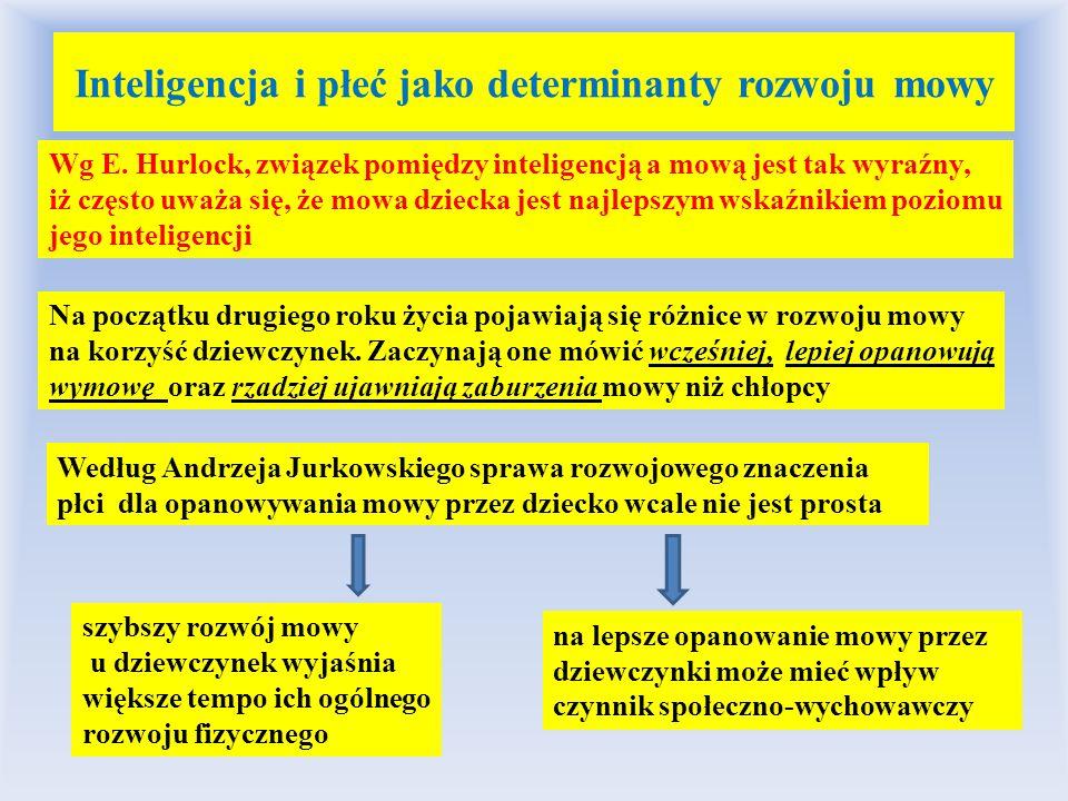 Inteligencja i płeć jako determinanty rozwoju mowy