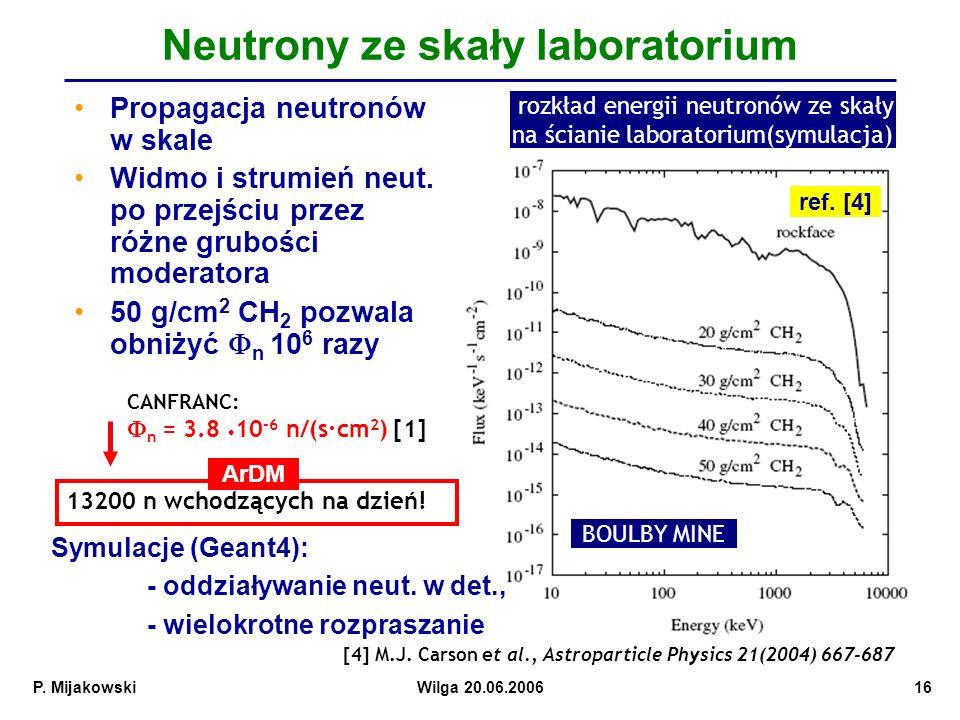 Neutrony ze skały laboratorium