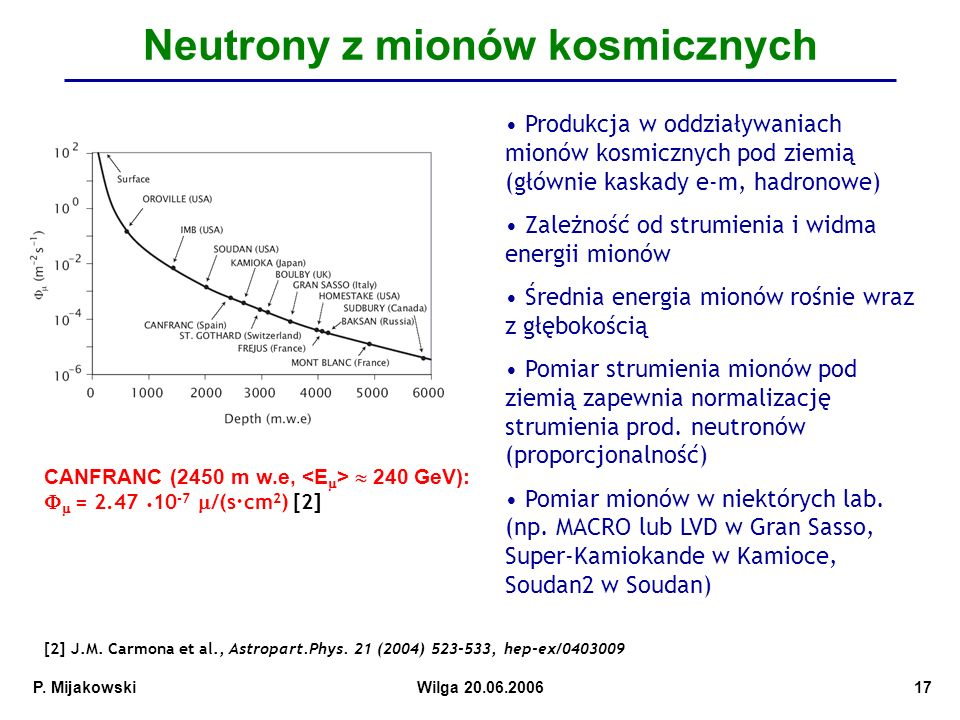 Neutrony z mionów kosmicznych