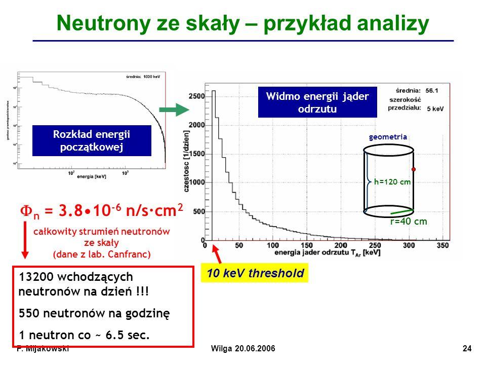 Neutrony ze skały – przykład analizy