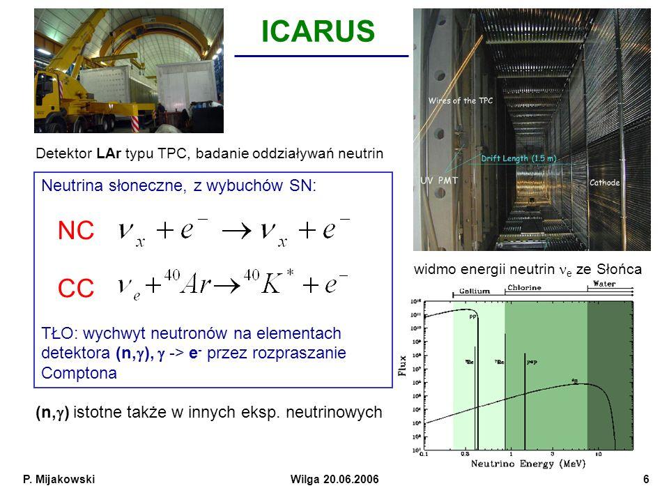 ICARUS NC CC Neutrina słoneczne, z wybuchów SN: