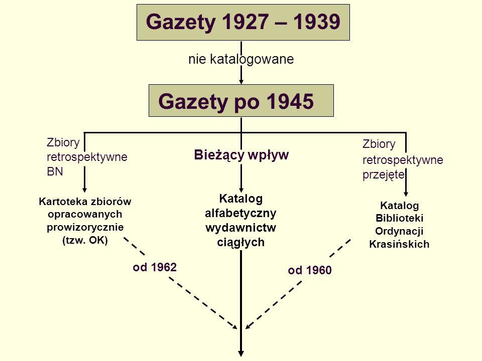 Gazety 1927 – 1939 Gazety po 1945 nie katalogowane Bieżący wpływ