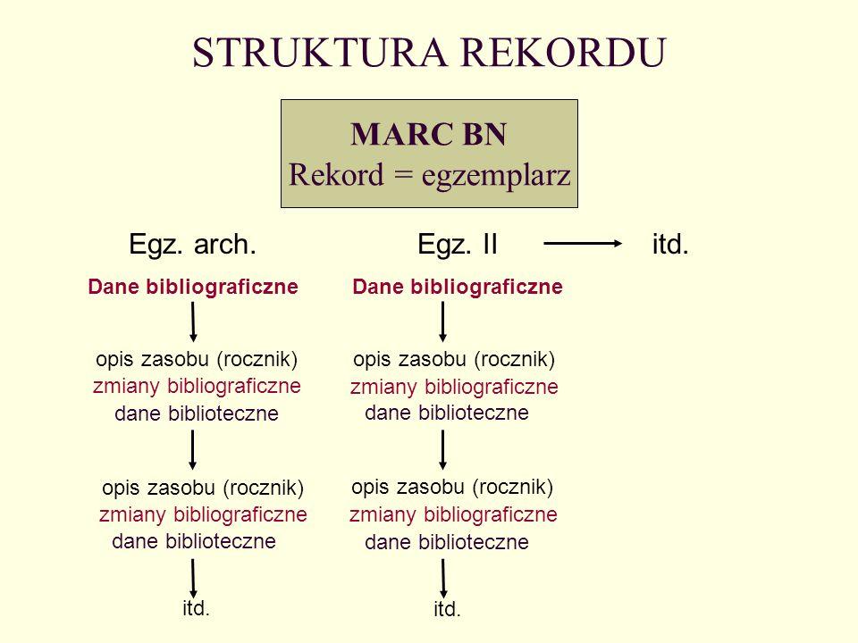 STRUKTURA REKORDU MARC BN Rekord = egzemplarz Egz. arch. Egz. II itd.