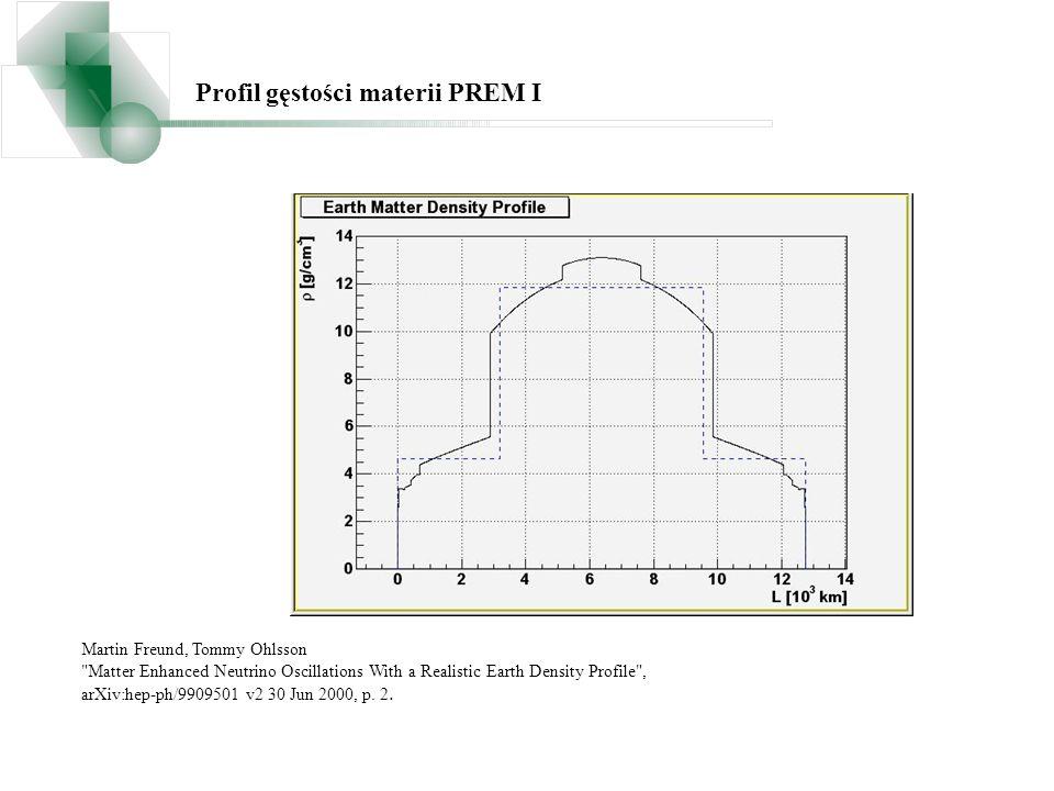 Profil gęstości materii PREM I