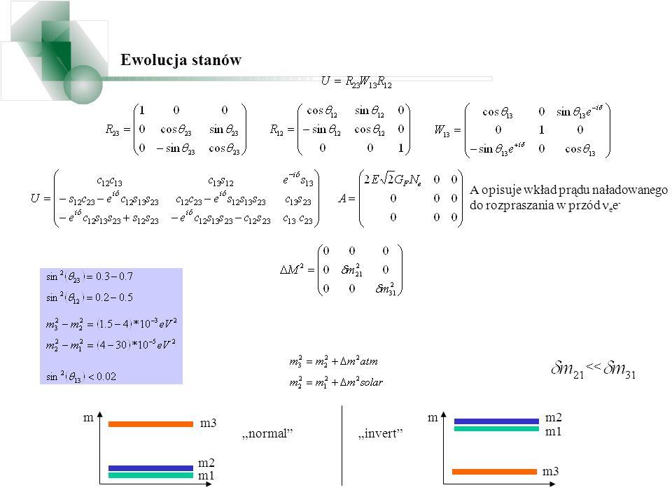 Ewolucja stanów A opisuje wkład prądu naładowanego
