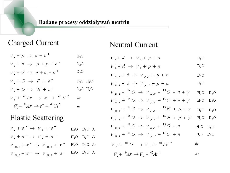 Charged Current Neutral Current Elastic Scattering