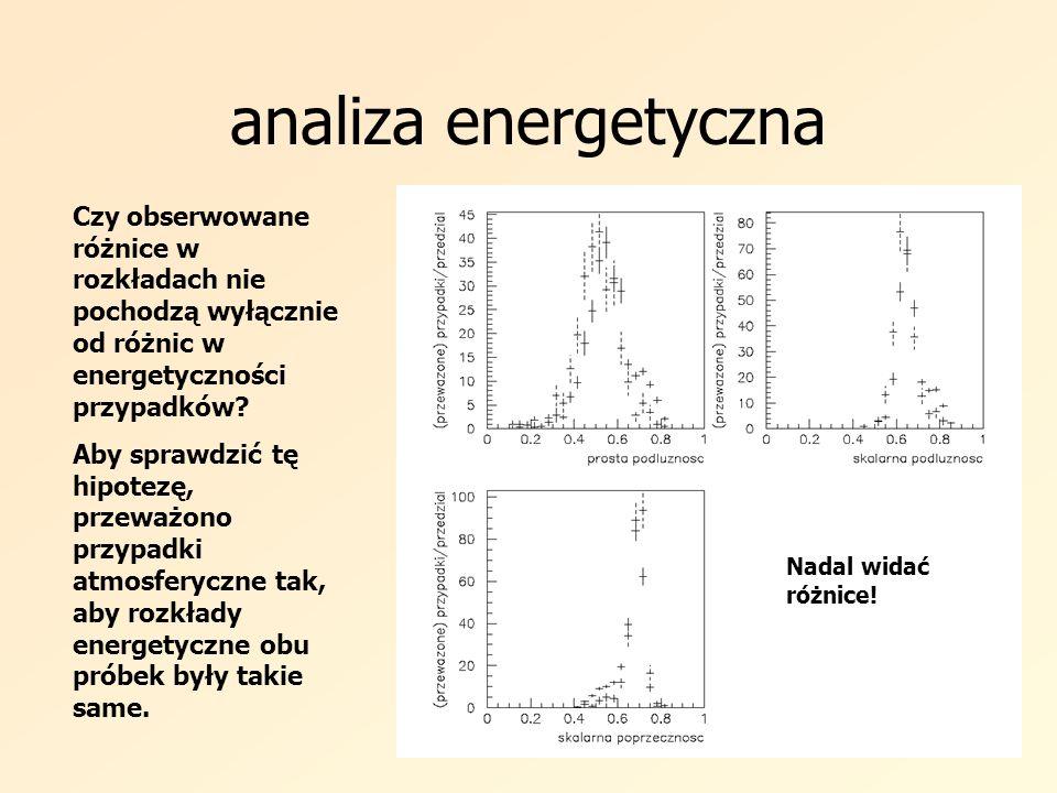 analiza energetyczna Czy obserwowane różnice w rozkładach nie pochodzą wyłącznie od różnic w energetyczności przypadków
