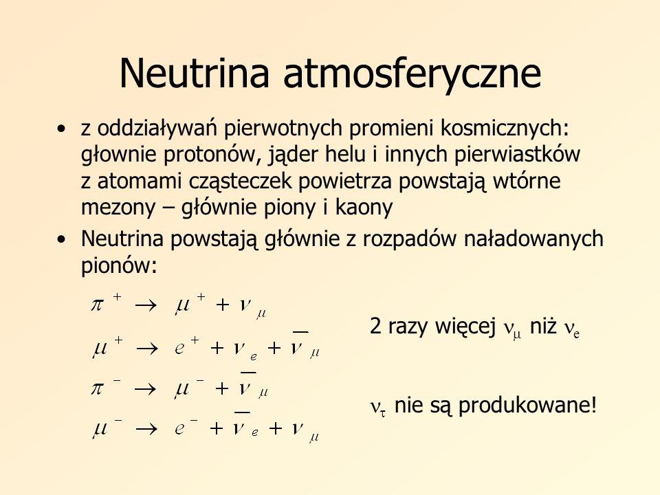 Neutrina atmosferyczne