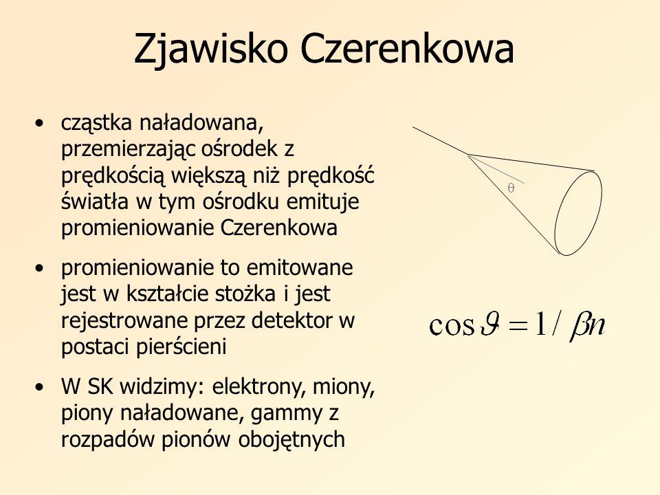 Zjawisko Czerenkowa