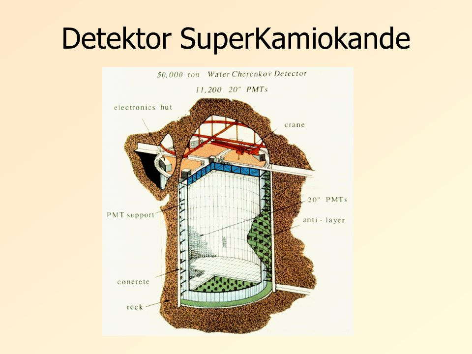 Detektor SuperKamiokande