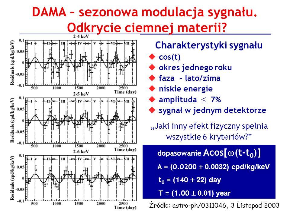DAMA – sezonowa modulacja sygnału. Odkrycie ciemnej materii