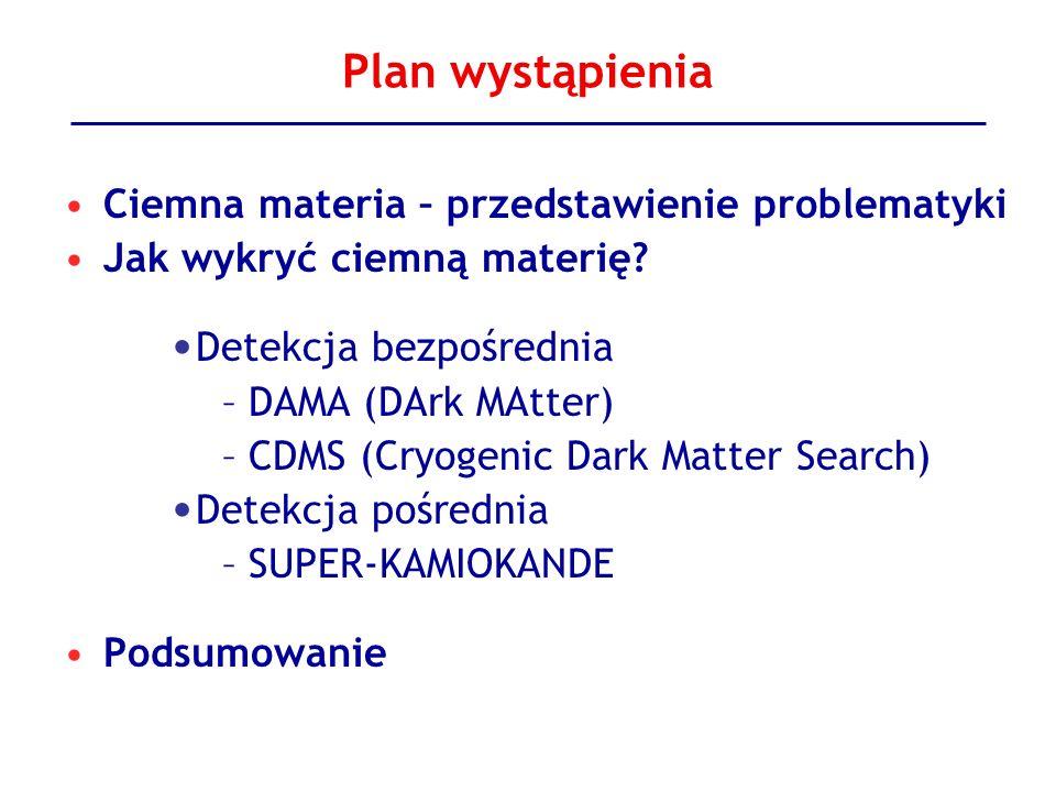 Plan wystąpienia Ciemna materia – przedstawienie problematyki