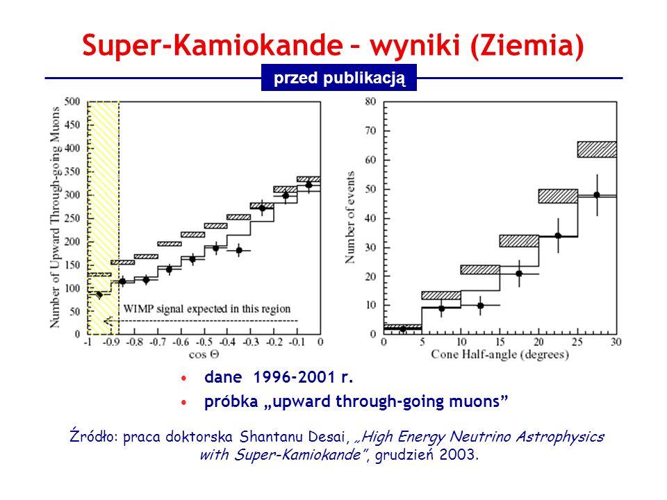 Super-Kamiokande – wyniki (Ziemia)
