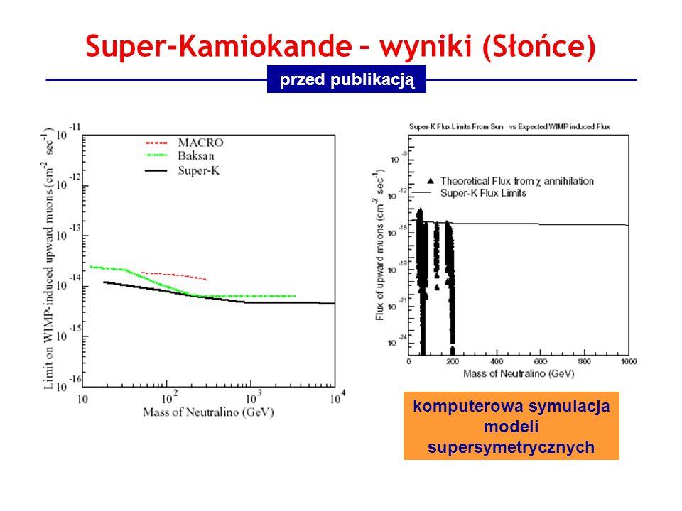 Super-Kamiokande – wyniki (Słońce)