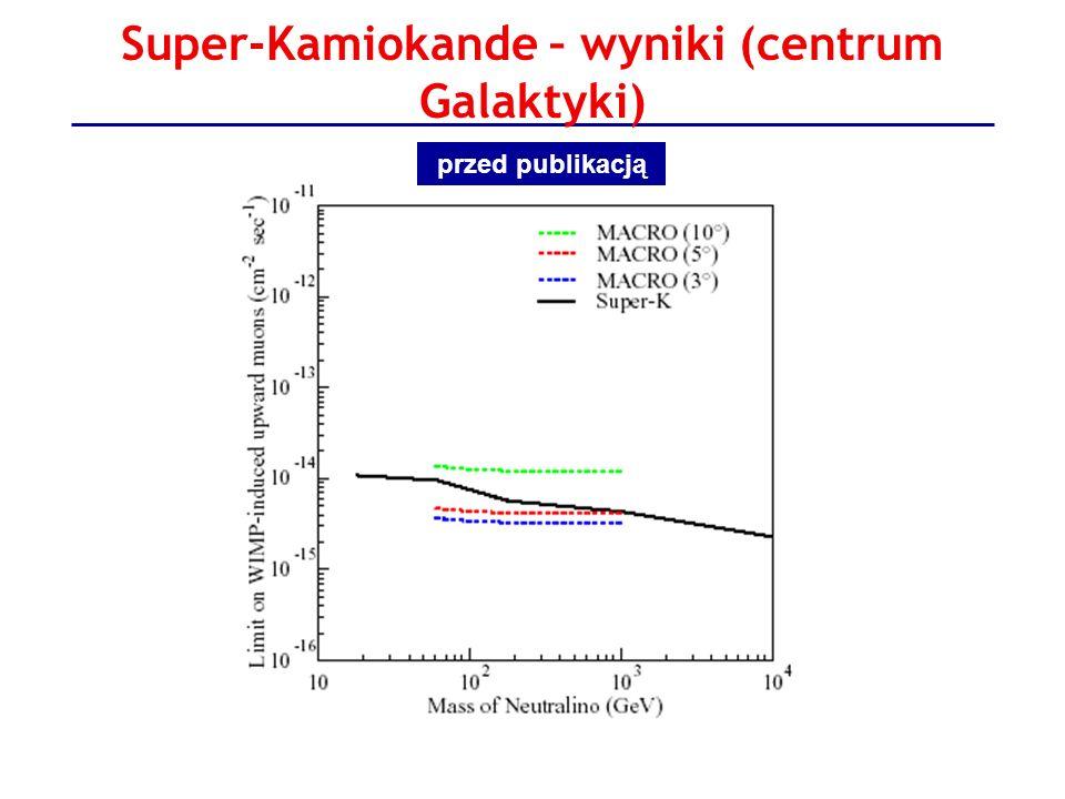 Super-Kamiokande – wyniki (centrum Galaktyki)