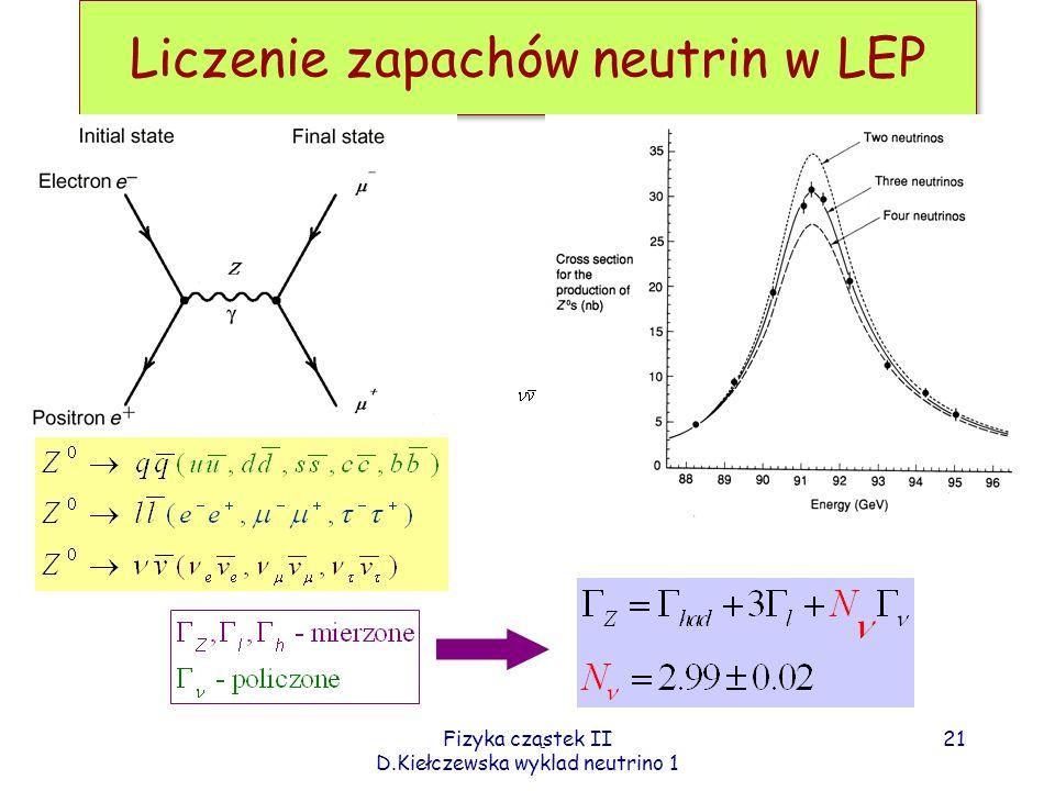 Liczenie zapachów neutrin w LEP