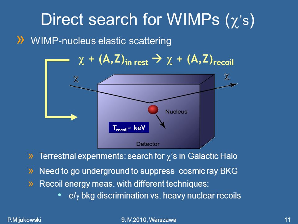 Direct search for WIMPs (c's)