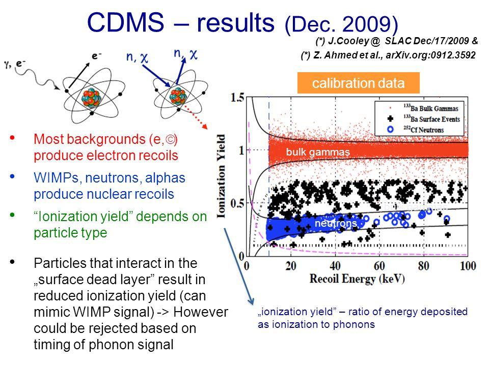 CDMS – results (Dec. 2009) calibration data