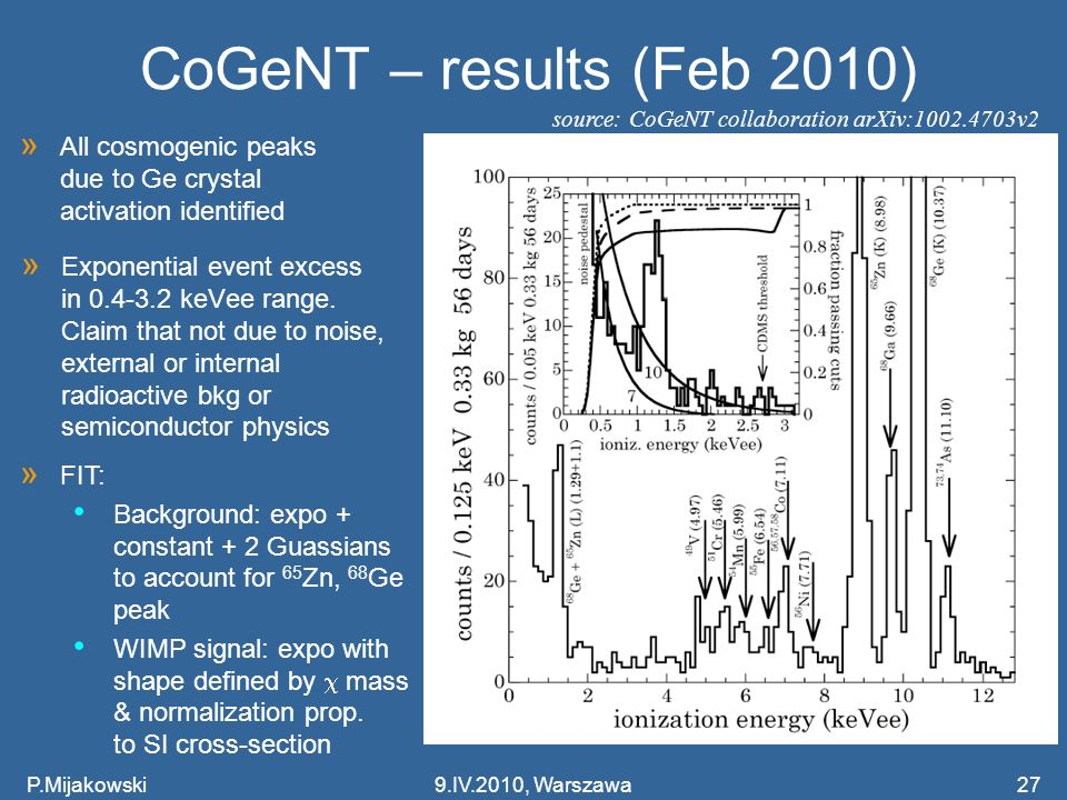 CoGeNT – results (Feb 2010) source: CoGeNT collaboration arXiv:1002.4703v2. All cosmogenic peaks due to Ge crystal activation identified.