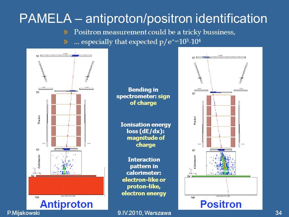 PAMELA – antiproton/positron identification