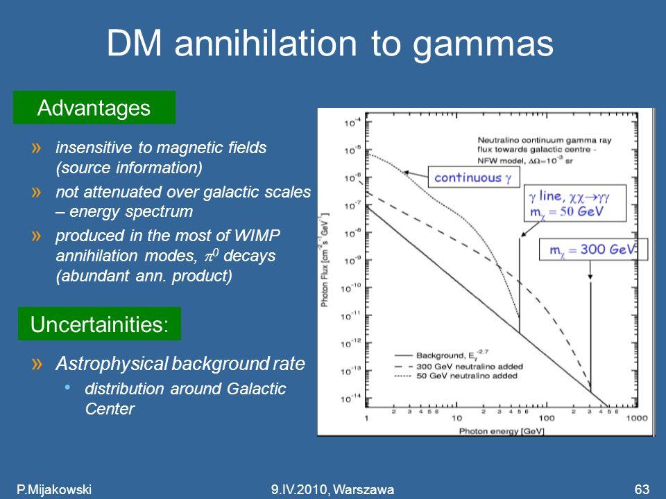 DM annihilation to gammas