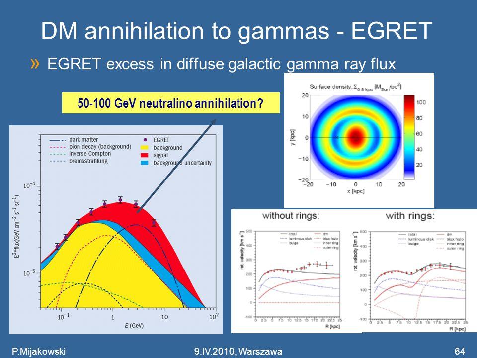 DM annihilation to gammas - EGRET