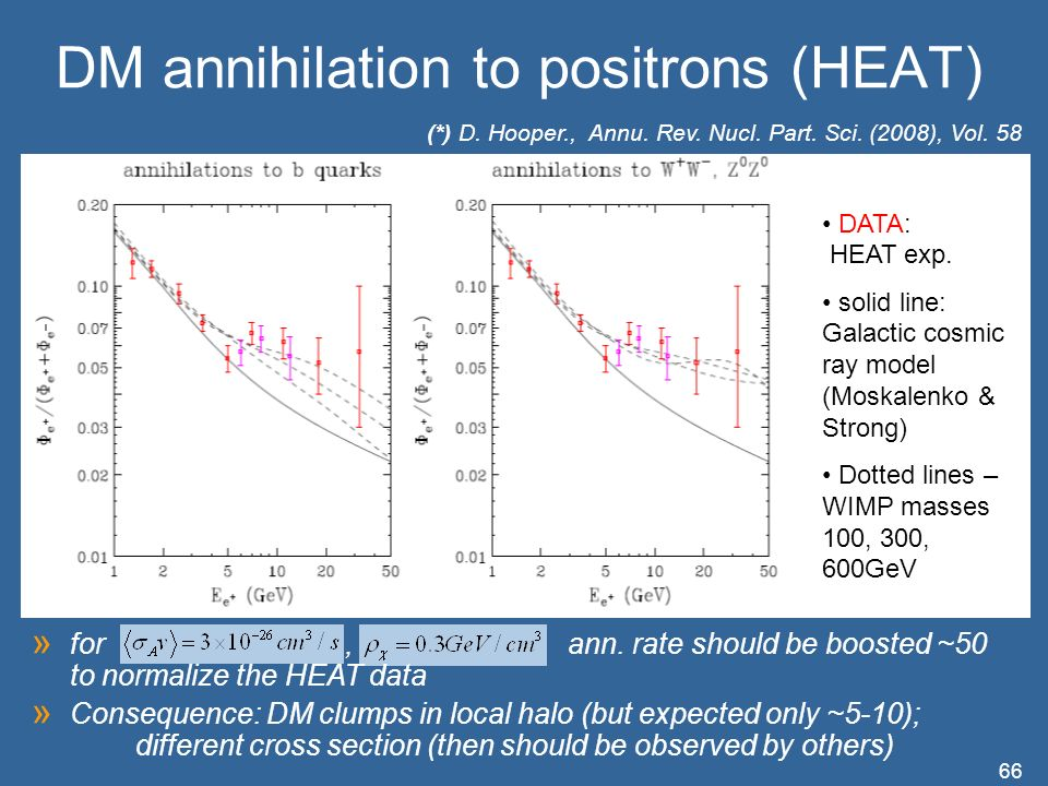 DM annihilation to positrons (HEAT)
