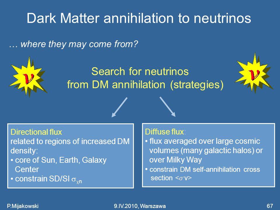 Dark Matter annihilation to neutrinos