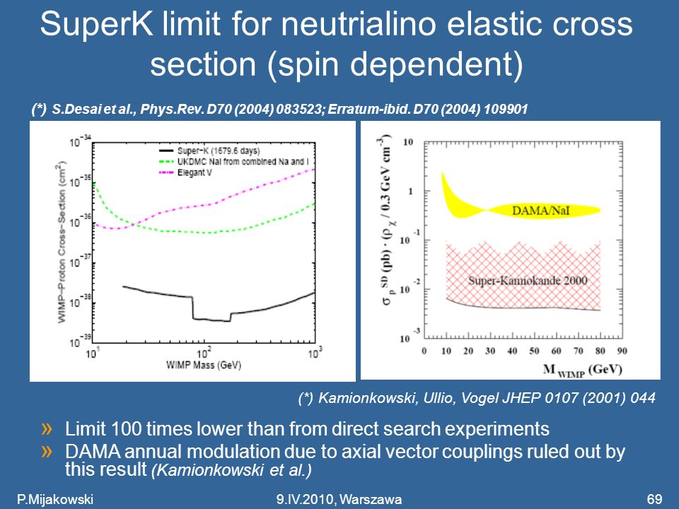 SuperK limit for neutrialino elastic cross section (spin dependent)
