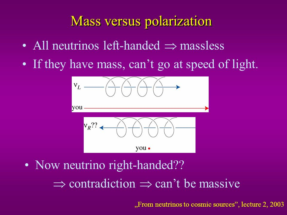 Mass versus polarization