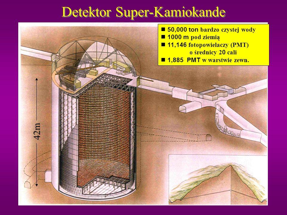 Detektor Super-Kamiokande