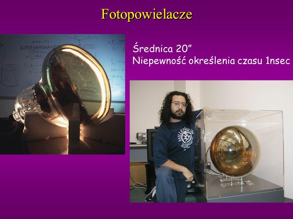 Fotopowielacze Średnica 20 Niepewność określenia czasu 1nsec