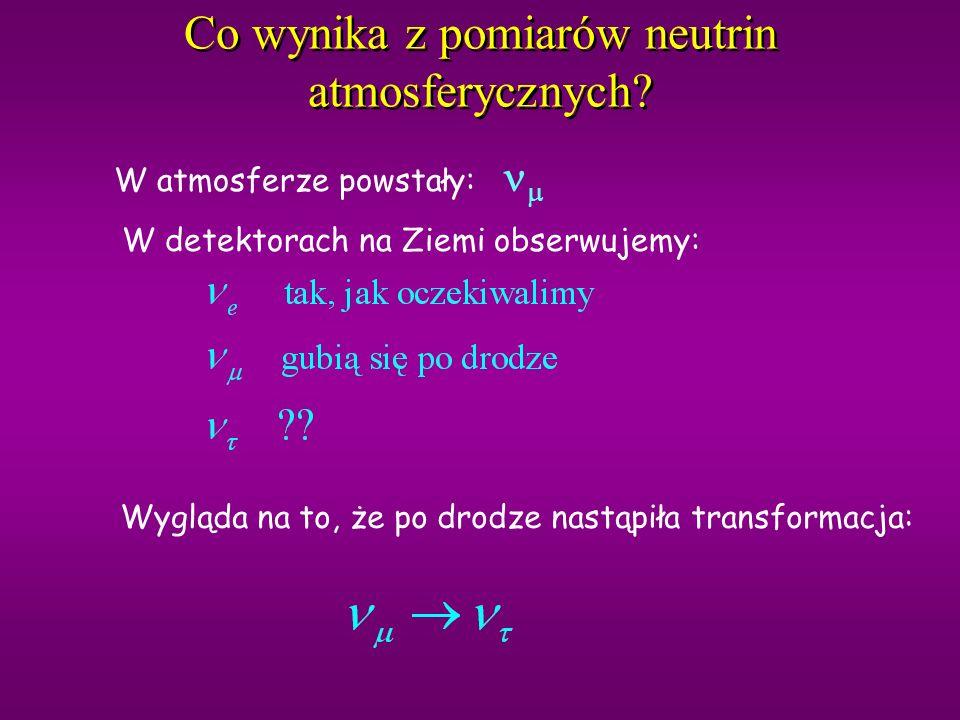 Co wynika z pomiarów neutrin atmosferycznych